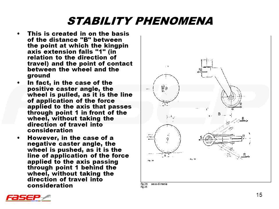 STABILITY PHENOMENA