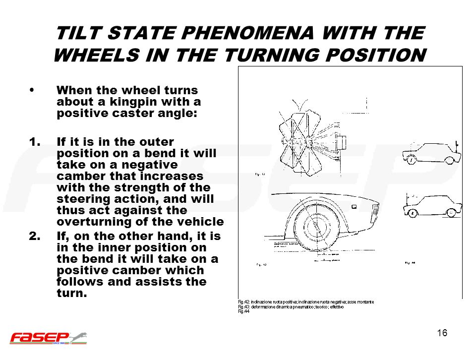 TILT STATE PHENOMENA WITH THE WHEELS IN THE TURNING POSITION