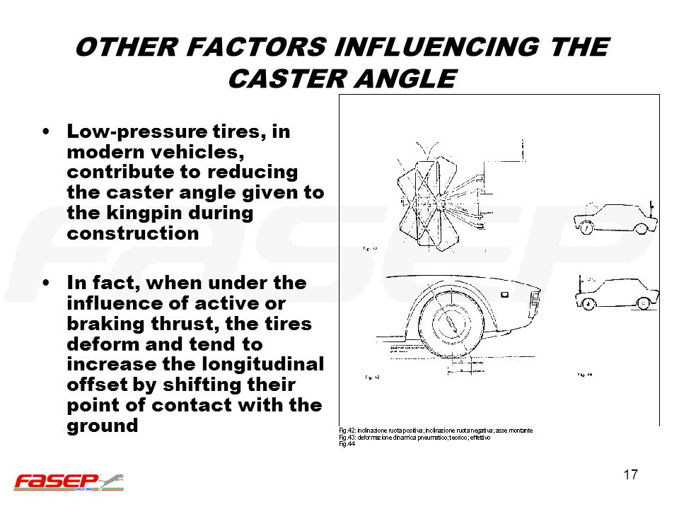 OTHER FACTORS INFLUENCING THE CASTER ANGLE
