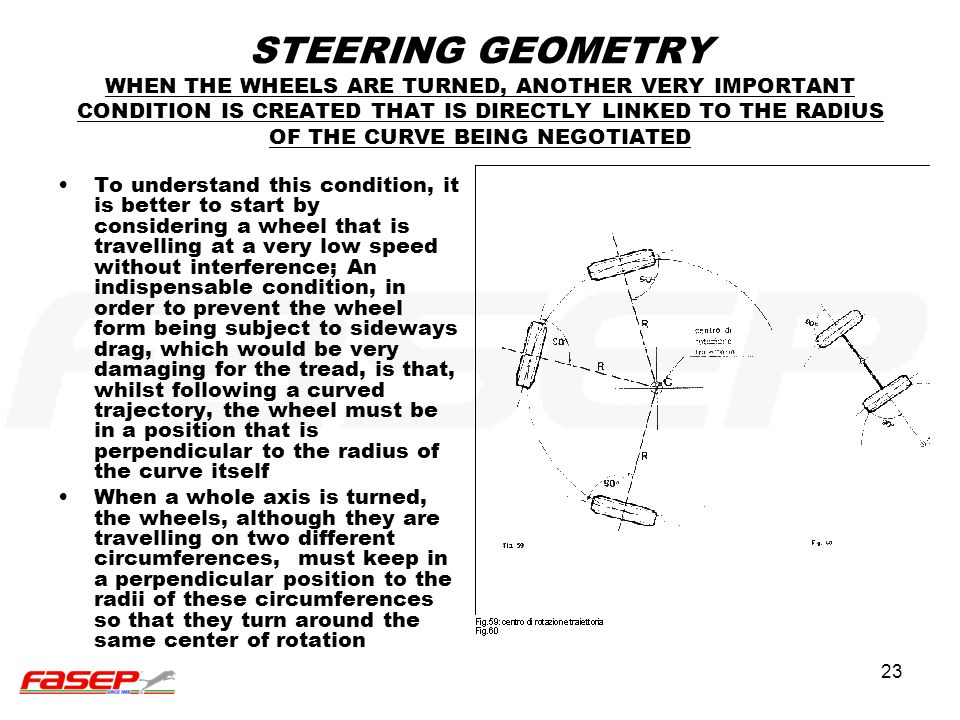 STEERING GEOMETRY WHEN THE WHEELS ARE TURNED, ANOTHER VERY IMPORTANT CONDITION IS CREATED THAT IS DIRECTLY LINKED TO THE RADIUS OF THE CURVE BEING NEGOTIATED