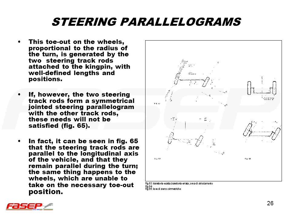STEERING PARALLELOGRAMS