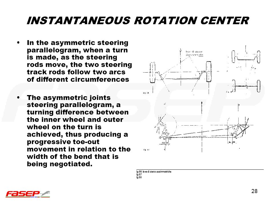 INSTANTANEOUS ROTATION CENTER