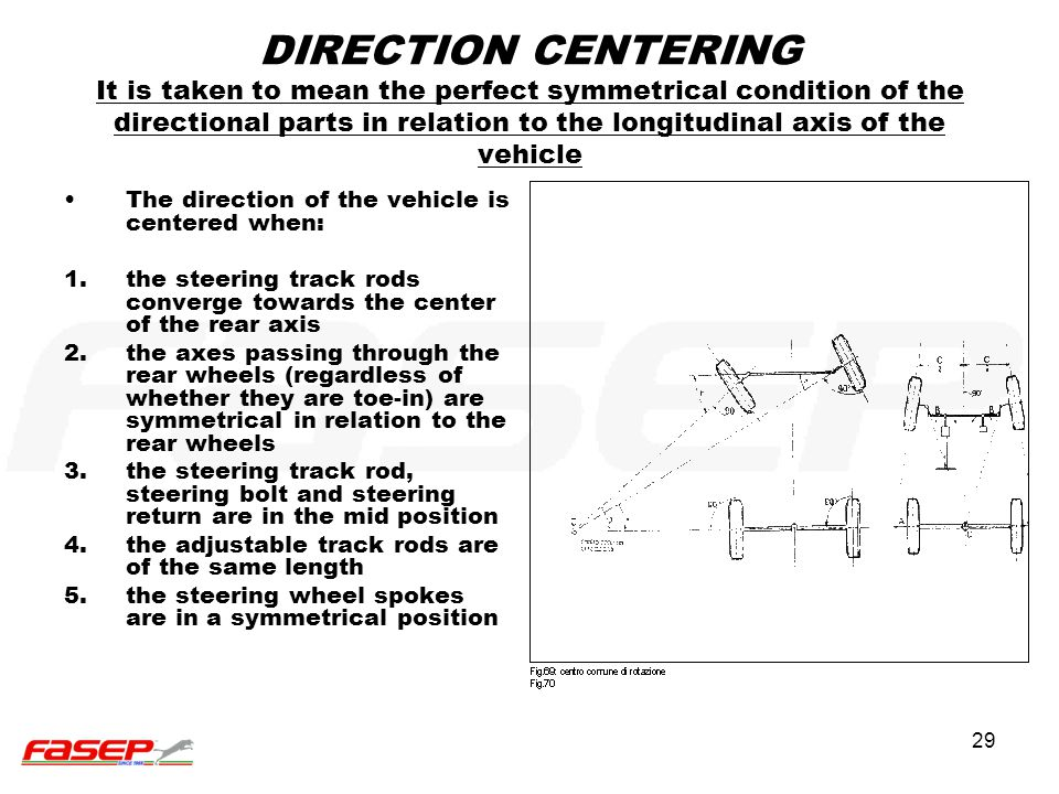 DIRECTION CENTERING It is taken to mean the perfect symmetrical condition of the directional parts in relation to the longitudinal axis of the vehicle