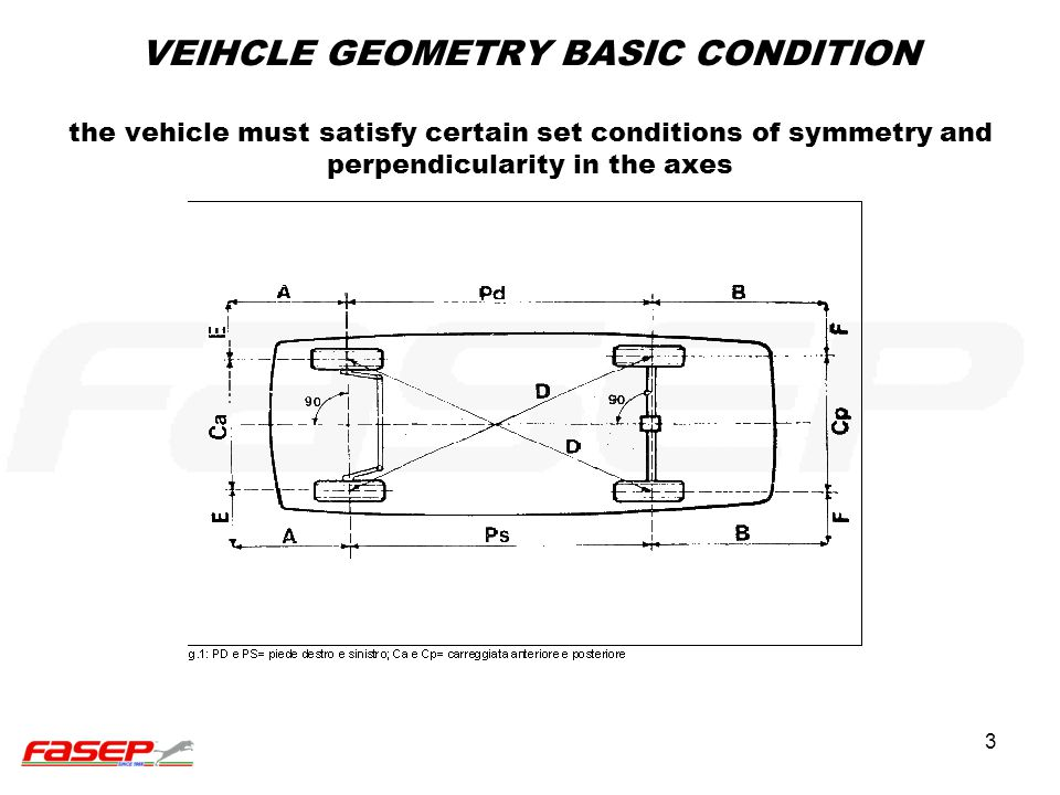 VEIHCLE GEOMETRY BASIC CONDITION the vehicle must satisfy certain set conditions of symmetry and perpendicularity in the axes