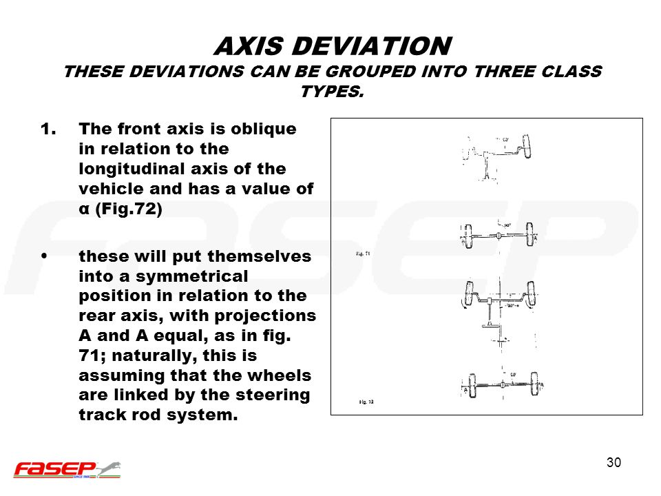 AXIS DEVIATION THESE DEVIATIONS CAN BE GROUPED INTO THREE CLASS TYPES.