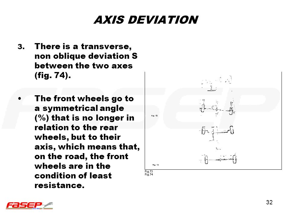 AXIS DEVIATION 3. There is a transverse, non oblique deviation S between the two axes (fig. 74).