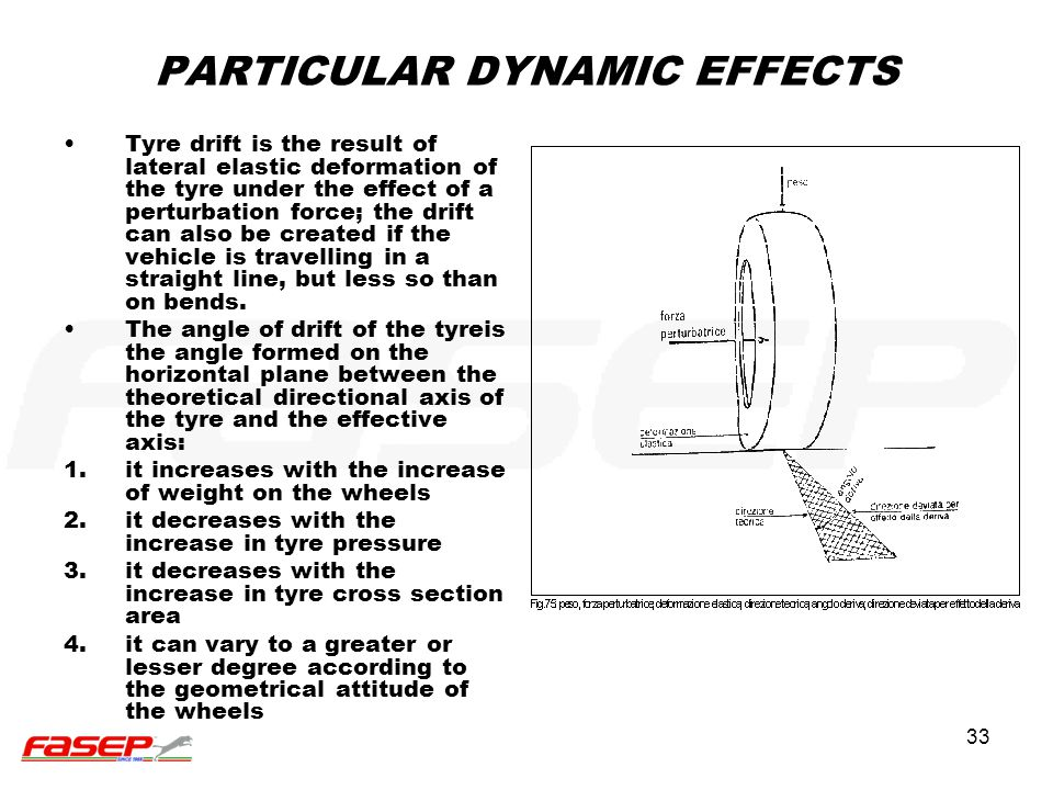 PARTICULAR DYNAMIC EFFECTS
