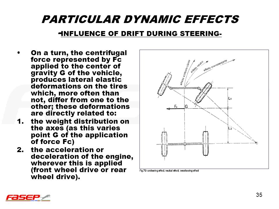 PARTICULAR DYNAMIC EFFECTS -INFLUENCE OF DRIFT DURING STEERING-