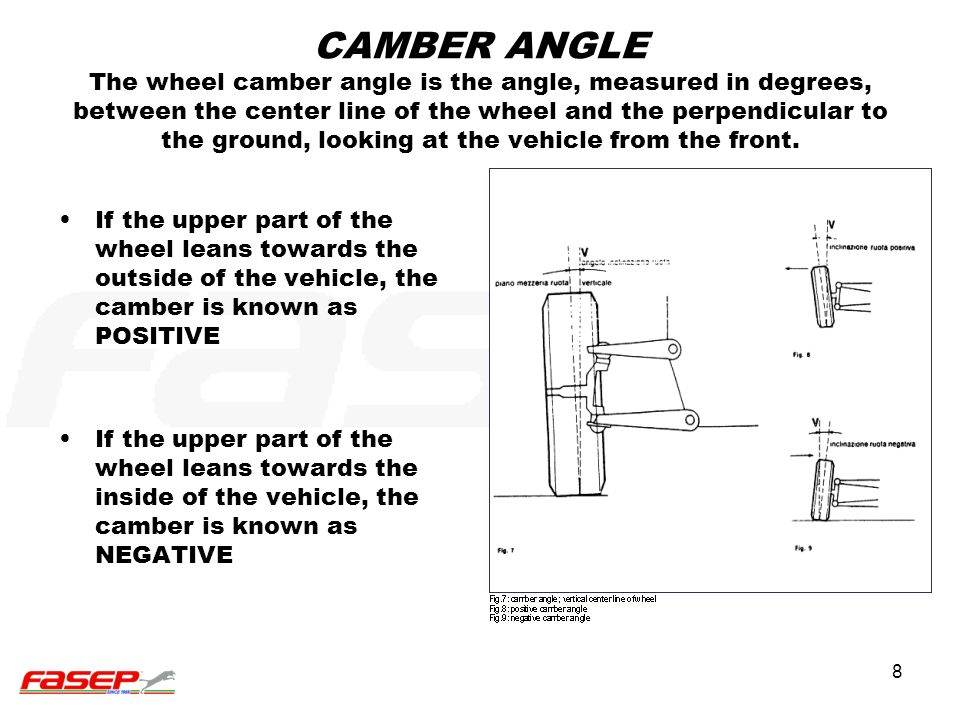 CAMBER ANGLE The wheel camber angle is the angle, measured in degrees, between the center line of the wheel and the perpendicular to the ground, looking at the vehicle from the front.