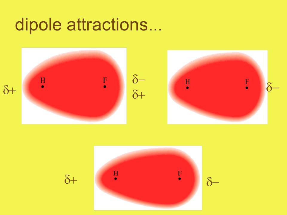 dipole attractions... d+ d- d- d+ d+ d-