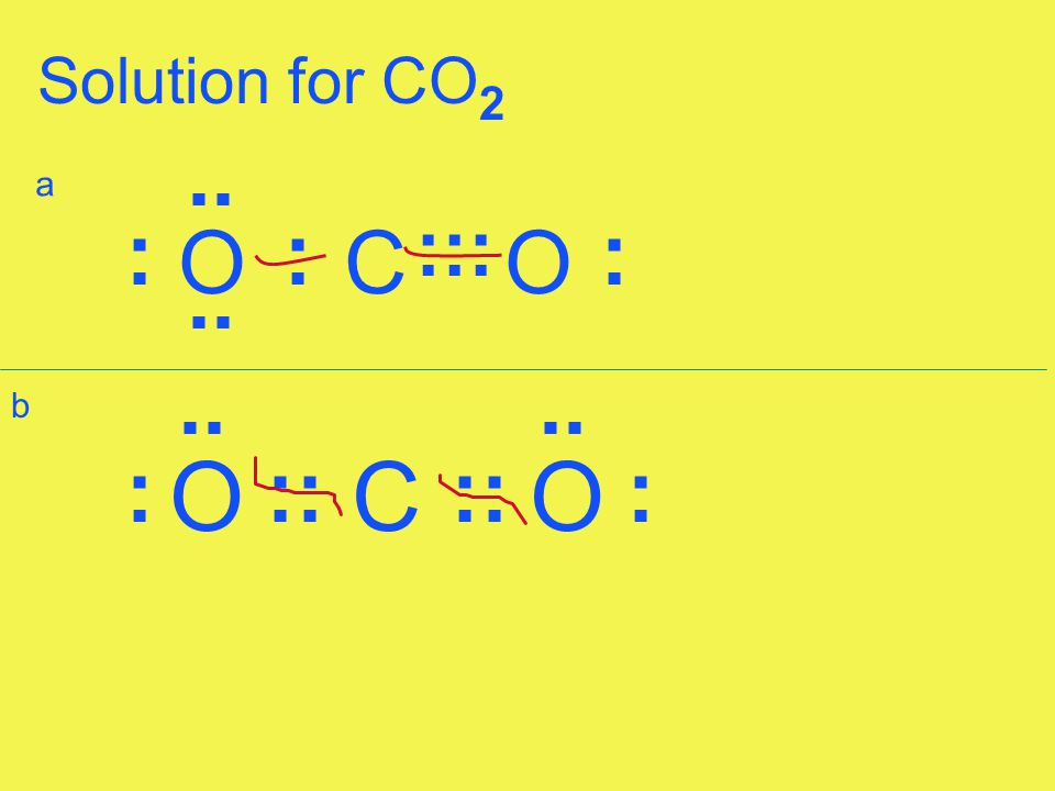 Solution for CO2 .. a : : ::: : O C O .. .. .. b O C O : :: :: :