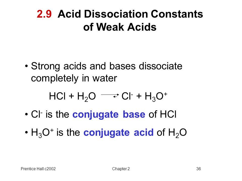 2.9 Acid Dissociation Constants of Weak Acids