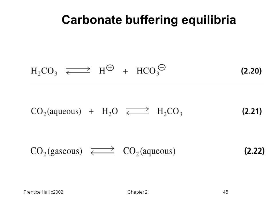 Carbonate buffering equilibria