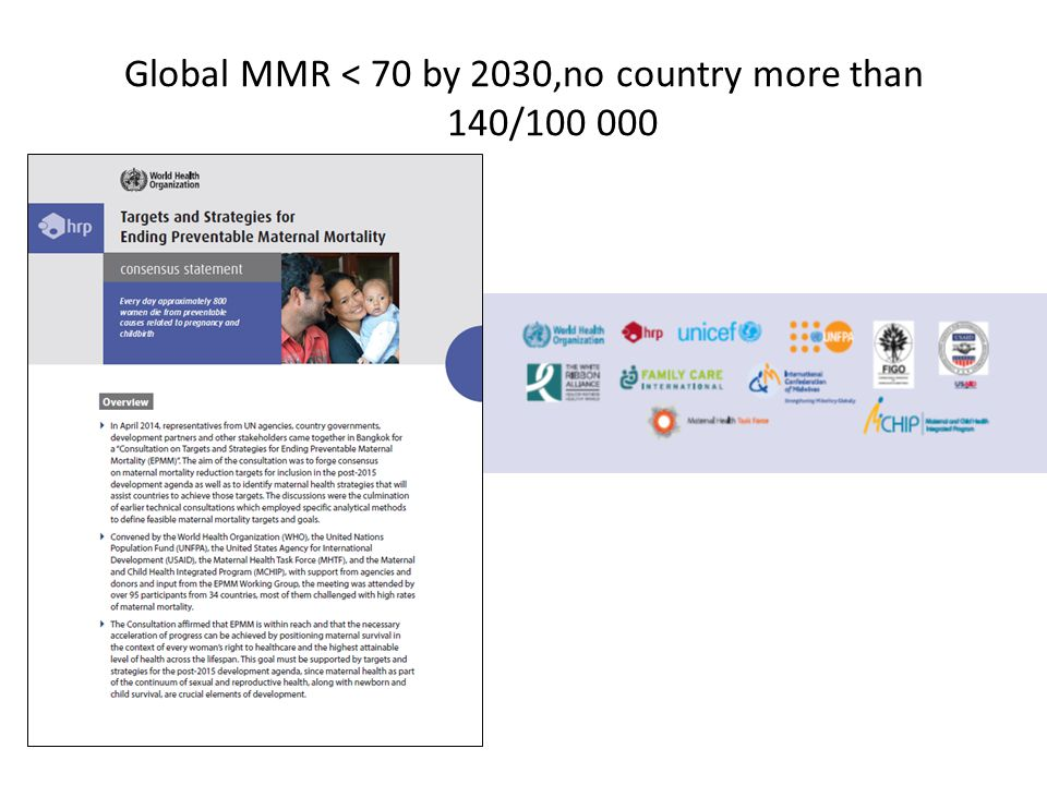 Global MMR < 70 by 2030,no country more than 140/100 000