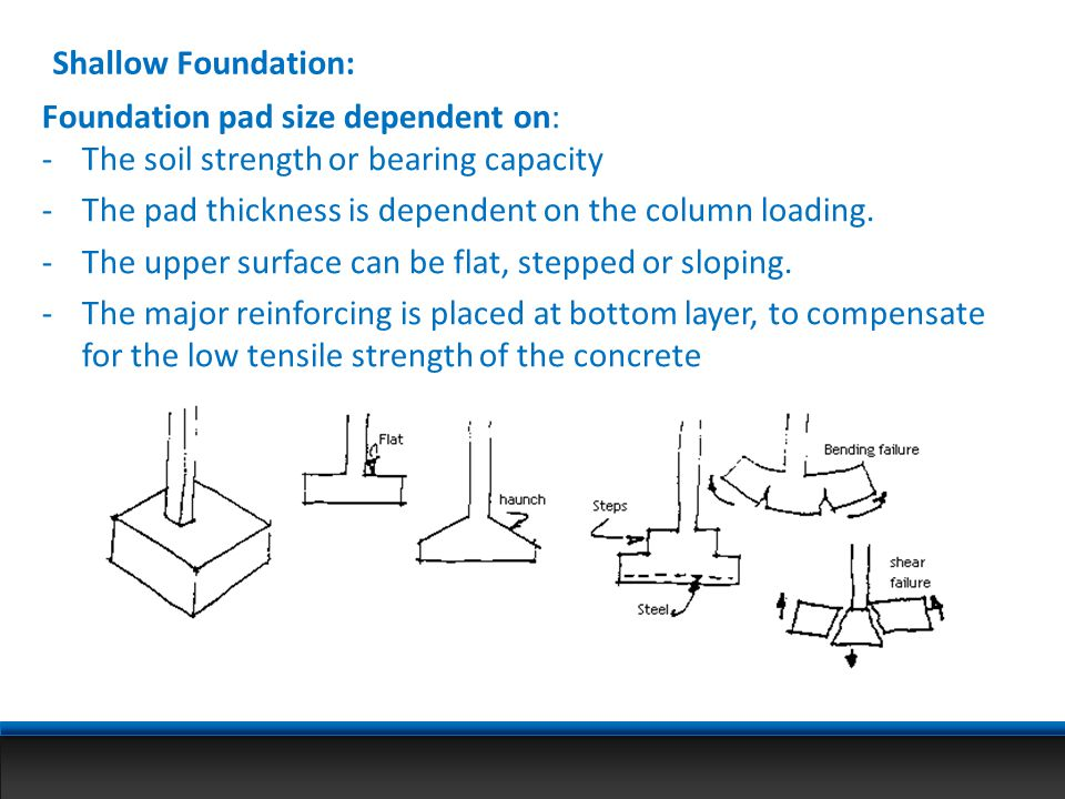 Shallow Foundation: Foundation pad size dependent on: The soil strength or bearing capacity. The pad thickness is dependent on the column loading.
