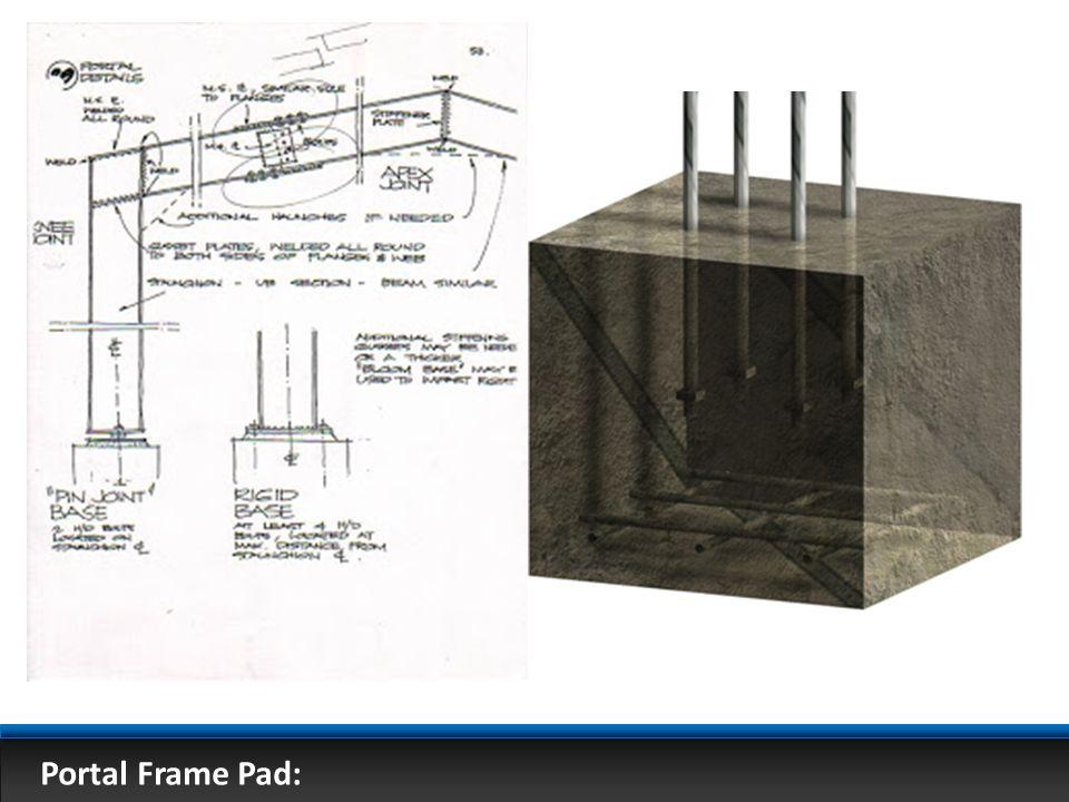 Portal Frame Pad: