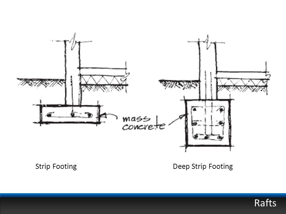 Strip Footing Deep Strip Footing Rafts