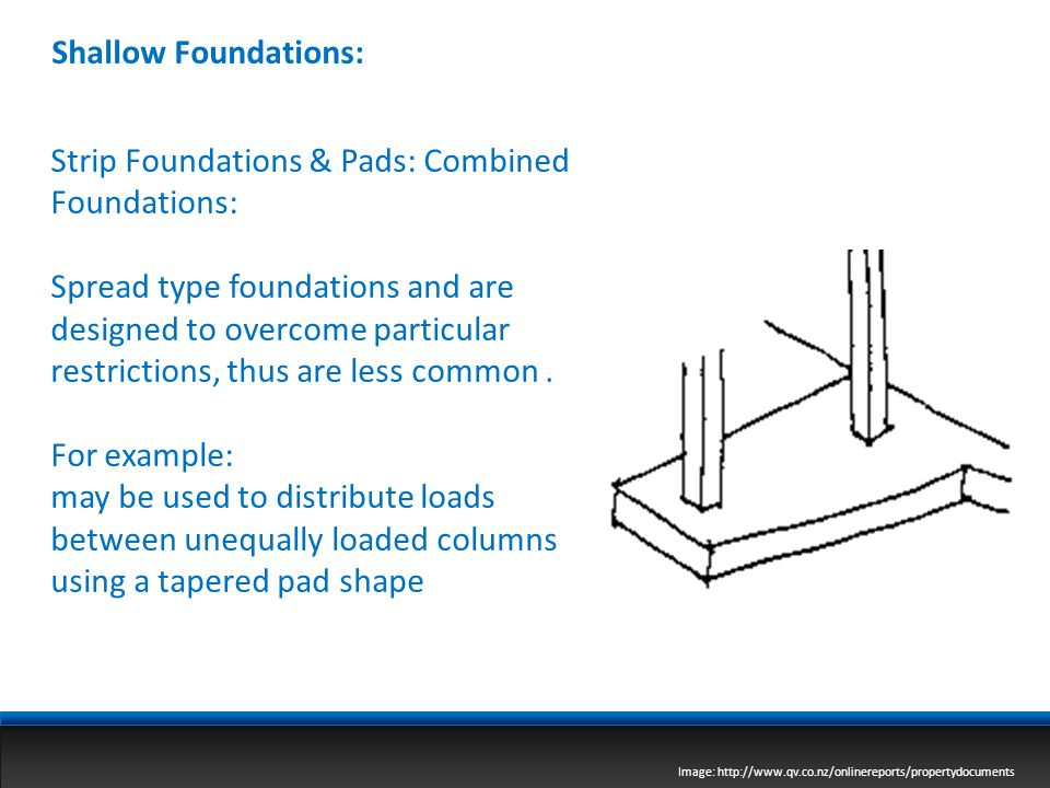 Strip Foundations & Pads: Combined Foundations: