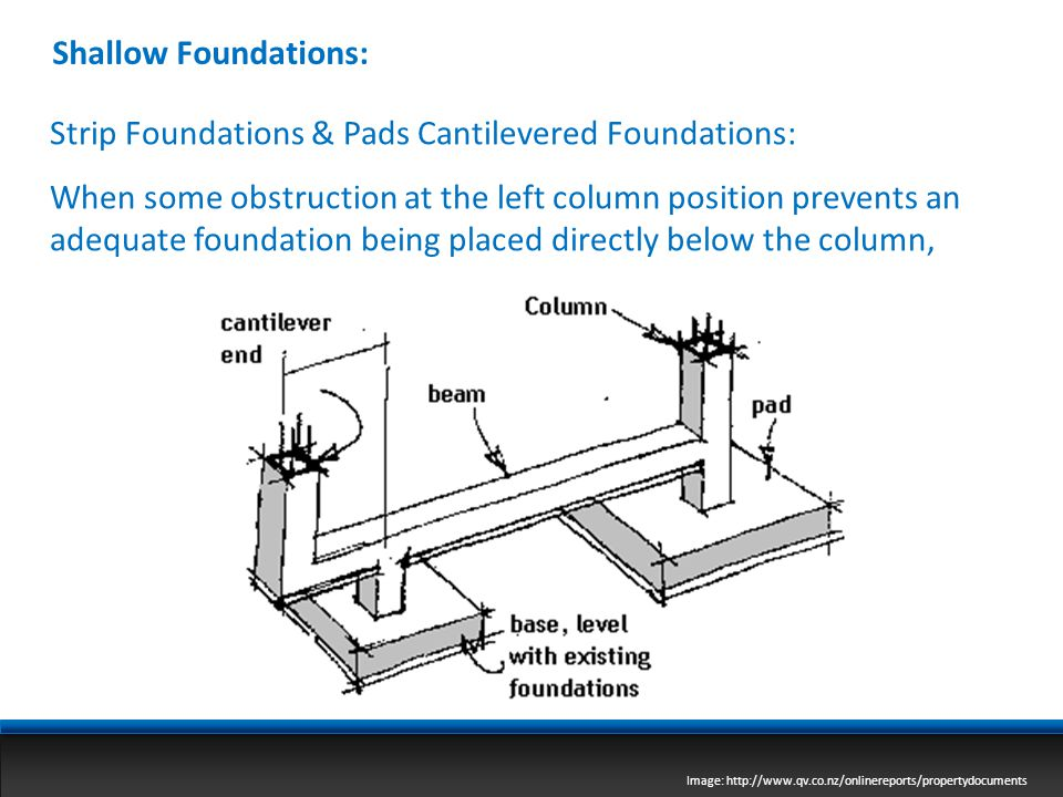 Strip Foundations & Pads Cantilevered Foundations: