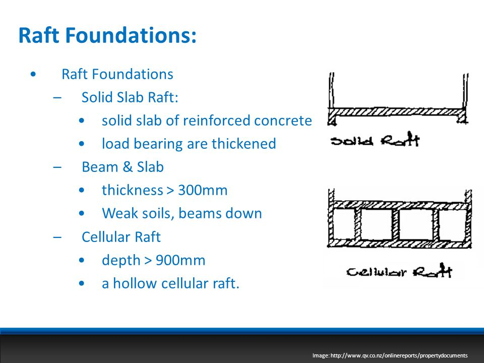 Raft Foundations: Raft Foundations Solid Slab Raft: