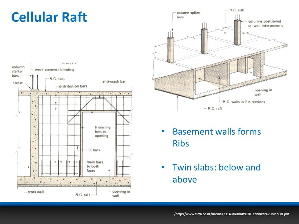 Cellular Raft Basement walls forms Ribs Twin slabs: below and above