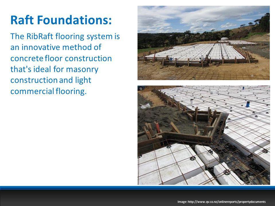 Raft Foundations: