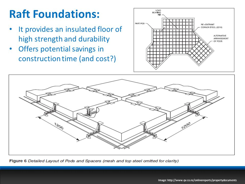 Raft Foundations: It provides an insulated floor of high strength and durability. Offers potential savings in construction time (and cost )