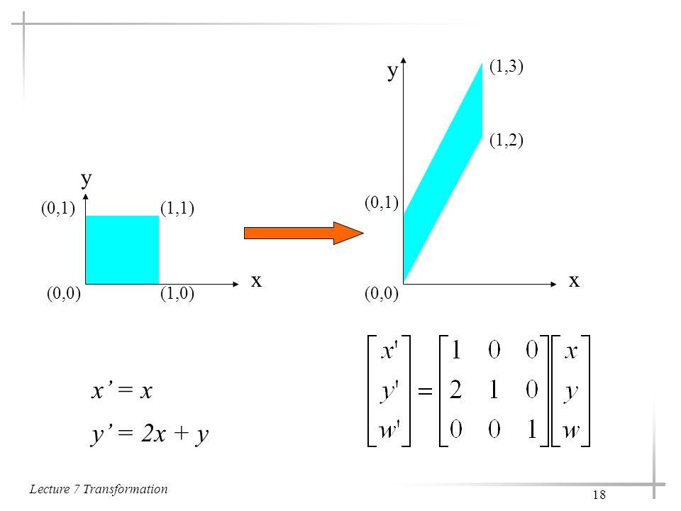 x' = x y' = 2x + y y x y x (0,0) (0,1) (1,2) (1,3) (0,0) (0,1) (1,0)