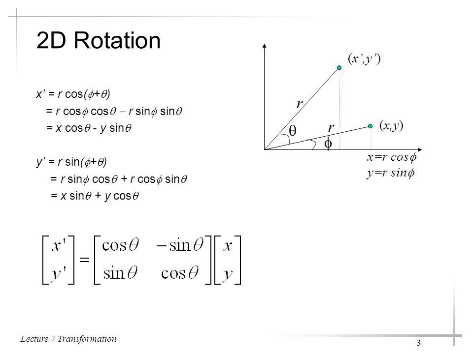 2D Rotation r   (x',y') (x,y) x=r cos y=r sin x' = r cos(+)