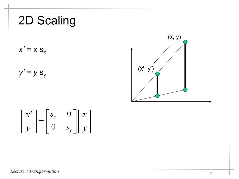 2D Scaling x' = x sx y' = y sy (x, y) (x', y')