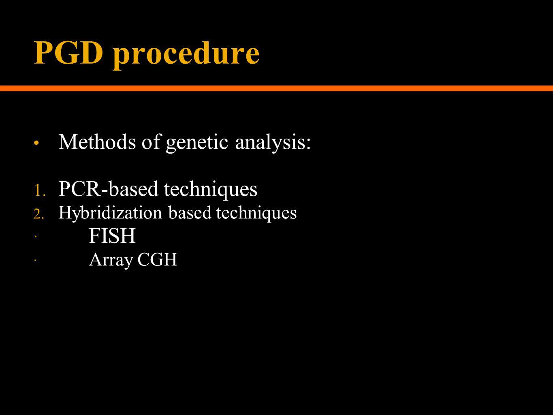 PGD procedure Methods of genetic analysis: PCR-based techniques FISH