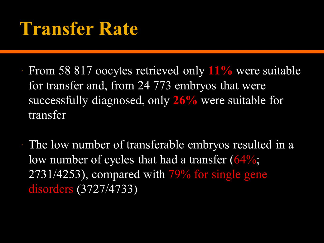 Transfer Rate