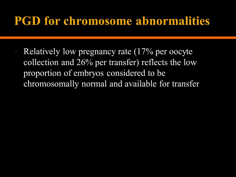 PGD for chromosome abnormalities