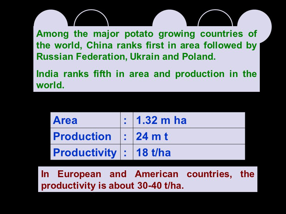 Area : 1.32 m ha Production 24 m t Productivity 18 t/ha