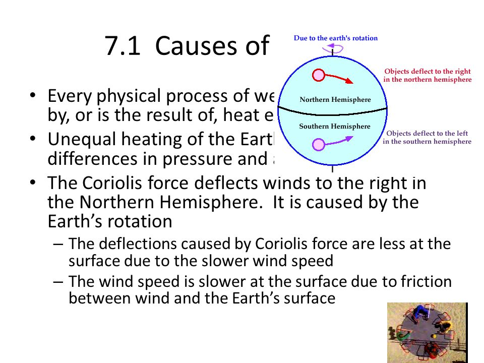 7.1 Causes of Weather Every physical process of weather is accompanied by, or is the result of, heat exchanges.