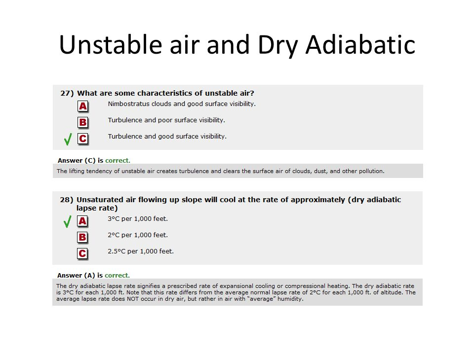 Unstable air and Dry Adiabatic