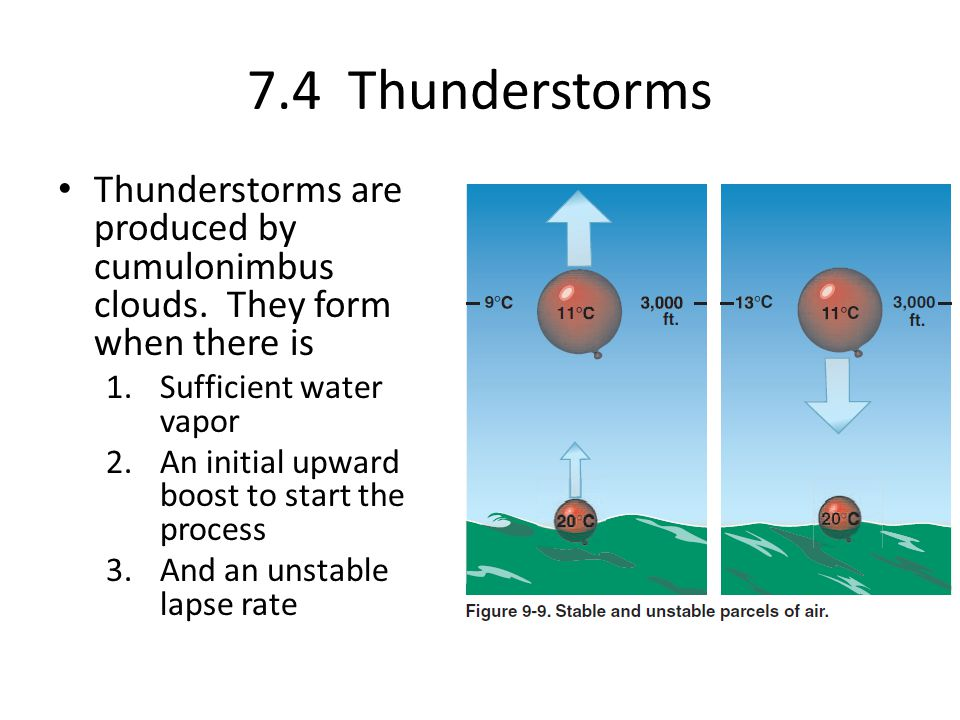 7.4 Thunderstorms Thunderstorms are produced by cumulonimbus clouds. They form when there is. Sufficient water vapor.