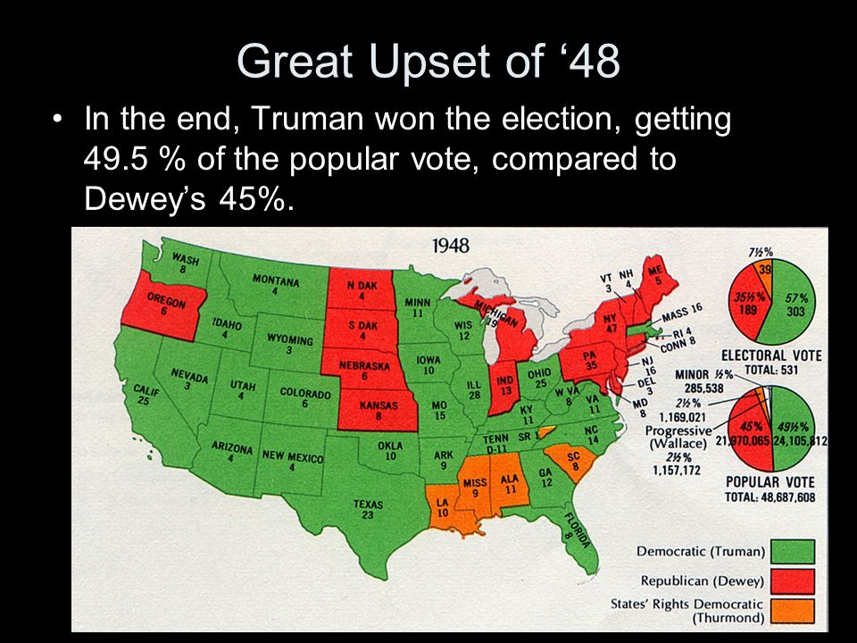 Great Upset of '48 In the end, Truman won the election, getting 49.5 % of the popular vote, compared to Dewey's 45%.