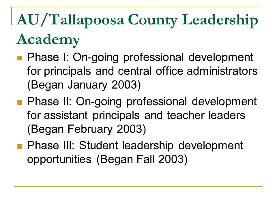 AU/Tallapoosa County Leadership Academy