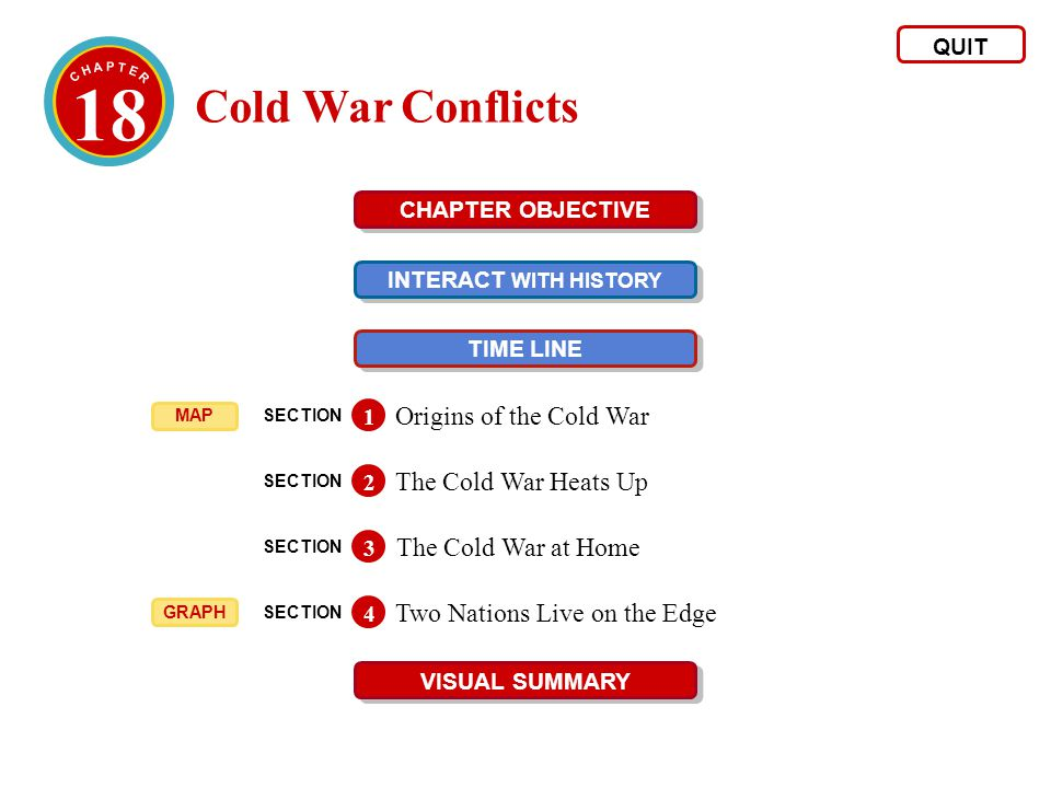 18 Cold War Conflicts Origins of the Cold War The Cold War Heats Up
