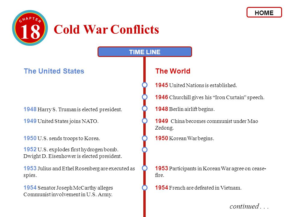 18 Cold War Conflicts The United States The World continued . . . HOME