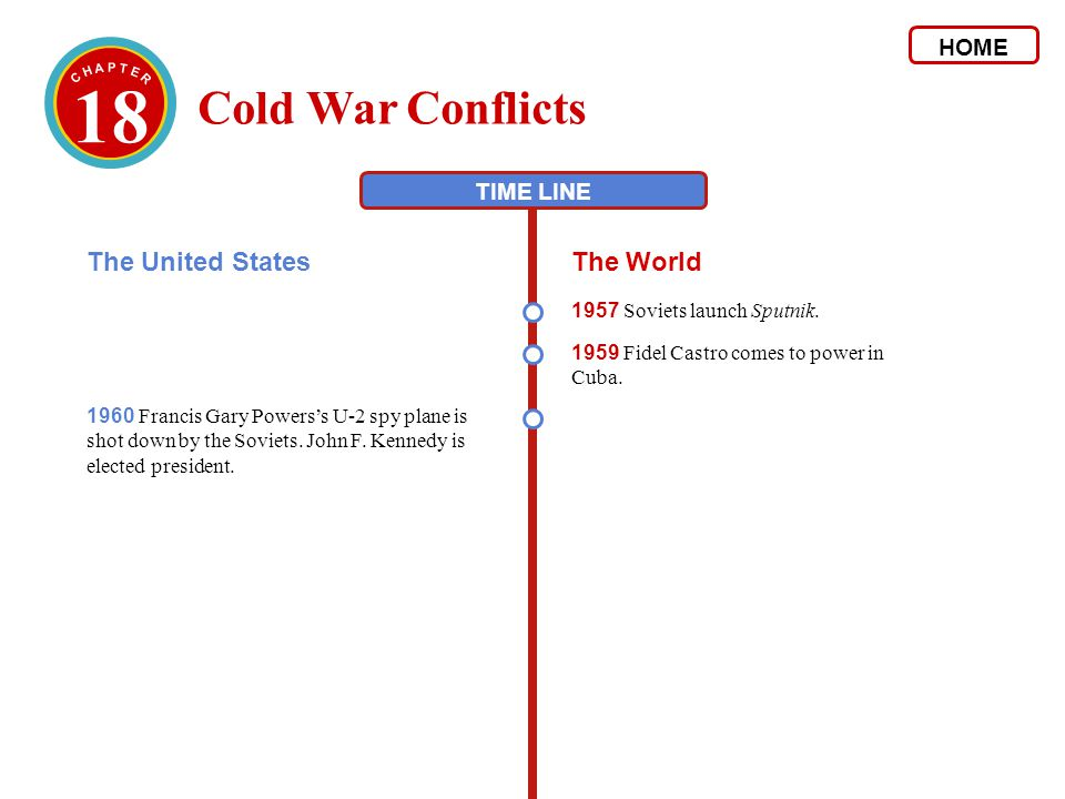 18 Cold War Conflicts The United States The World HOME TIME LINE