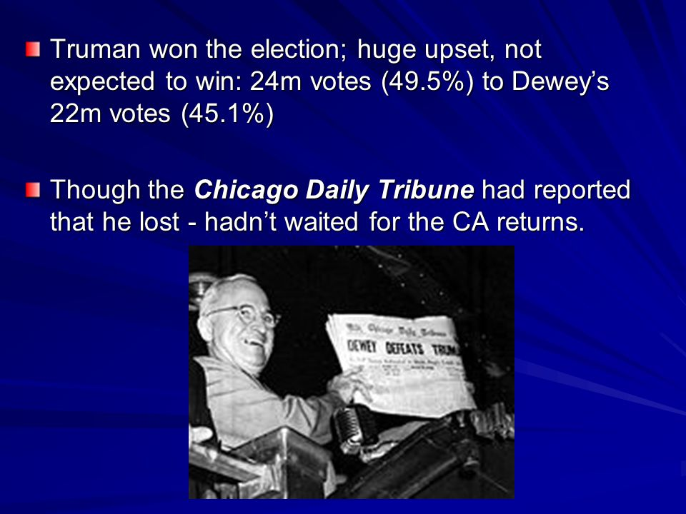 Truman won the election; huge upset, not expected to win: 24m votes (49.5%) to Dewey's 22m votes (45.1%)