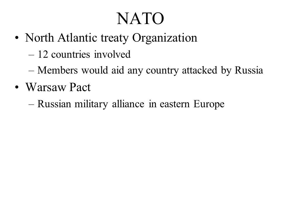NATO North Atlantic treaty Organization Warsaw Pact