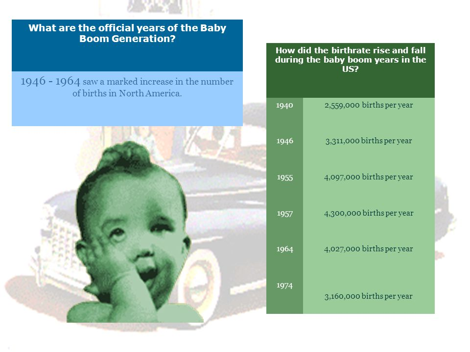 What are the official years of the Baby Boom Generation
