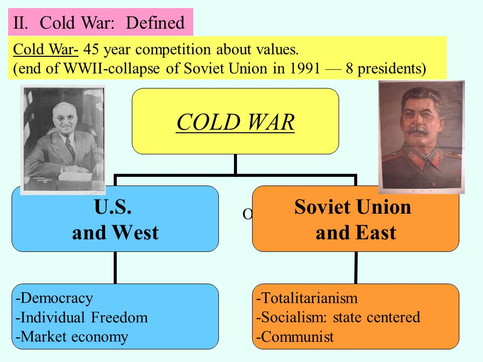 II. Cold War: Defined Cold War- 45 year competition about values.