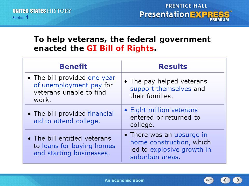 To help veterans, the federal government enacted the GI Bill of Rights.