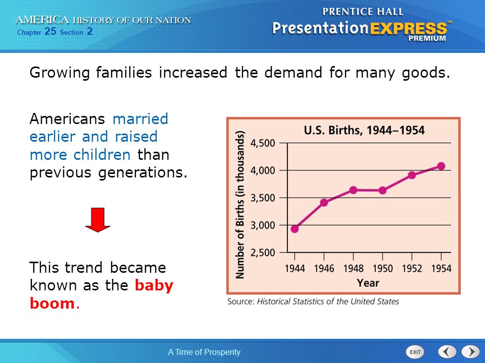 Growing families increased the demand for many goods.