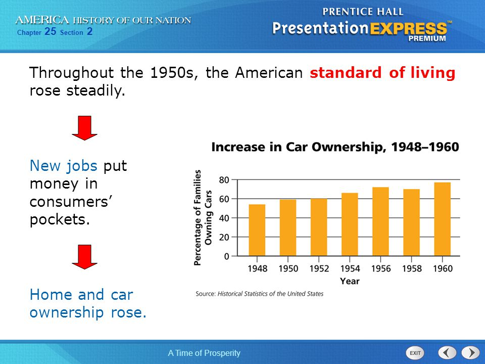 Throughout the 1950s, the American standard of living rose steadily.