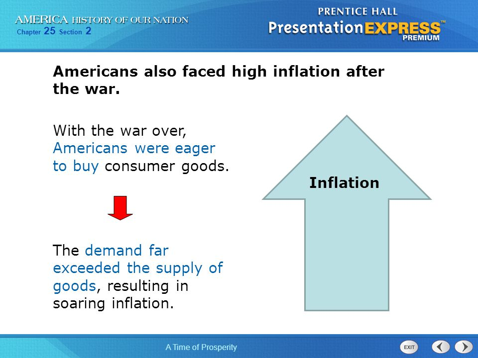 Americans also faced high inflation after the war.
